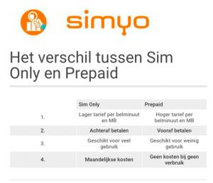 het-verschil-tussen-sim-only-en-prepaid